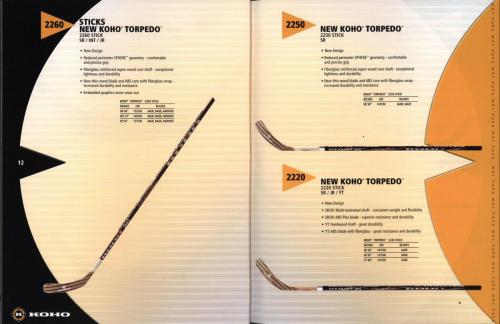 JOFA smart hockey 2004 equipm 27