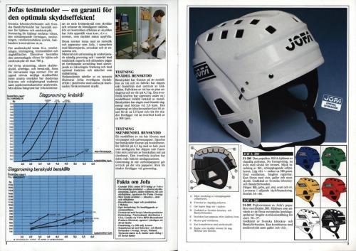 Jofa Issport 83-84 Blad02