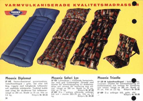Jofa campingguide 1962 Blad24