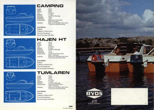 Ryds Camping, hajen HT, Tumlaren 04